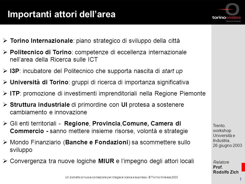 Trento, workshop Università/Industria, 26 giugno 2003 Un distretto di nuova concezione per integrare ricerca e business Prof. Rodolfo Zich