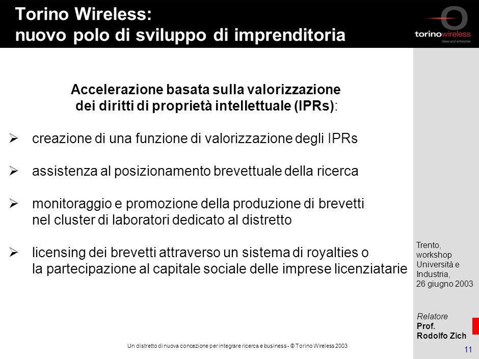 Relatore Prof. Rodolfo Zich Trento, workshop Università e Industria, 26 giugno 2003 10 Un distretto di nuova concezione per integrare ricerca e busine