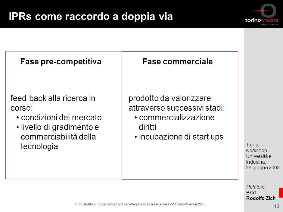 Relatore Prof. Rodolfo Zich Trento, workshop Università e Industria, 26 giugno 2003 12 Un distretto di nuova concezione per integrare ricerca e busine