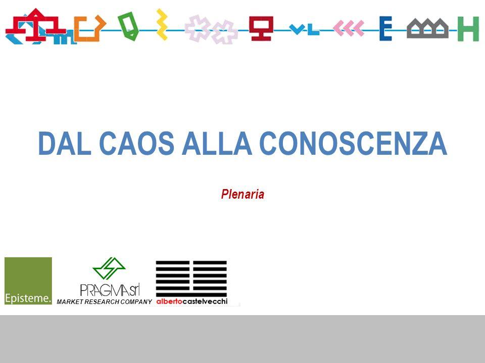 1 DAL CAOS ALLA CONOSCENZA Plenaria MARKET RESEARCH COMPANY