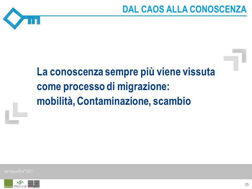 35 La conoscenza sempre più viene vissuta come processo di migrazione: mobilità, Contaminazione, scambio DAL CAOS ALLA CONOSCENZA