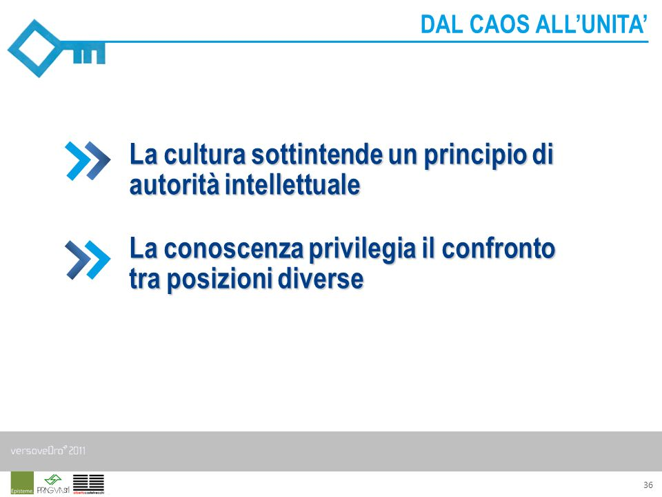 36 DAL CAOS ALLUNITA La cultura sottintende un principio di autorità intellettuale La conoscenza privilegia il confronto tra posizioni diverse