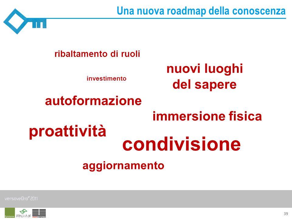 39 Una nuova roadmap della conoscenza investimento aggiornamento proattività autoformazione ribaltamento di ruoli immersione fisica condivisione nuovi