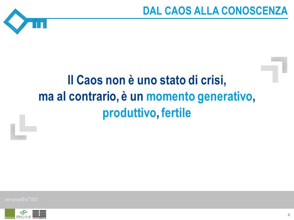 4 DAL CAOS ALLA CONOSCENZA Il Caos non è uno stato di crisi, ma al contrario, è un momento generativo, produttivo, fertile