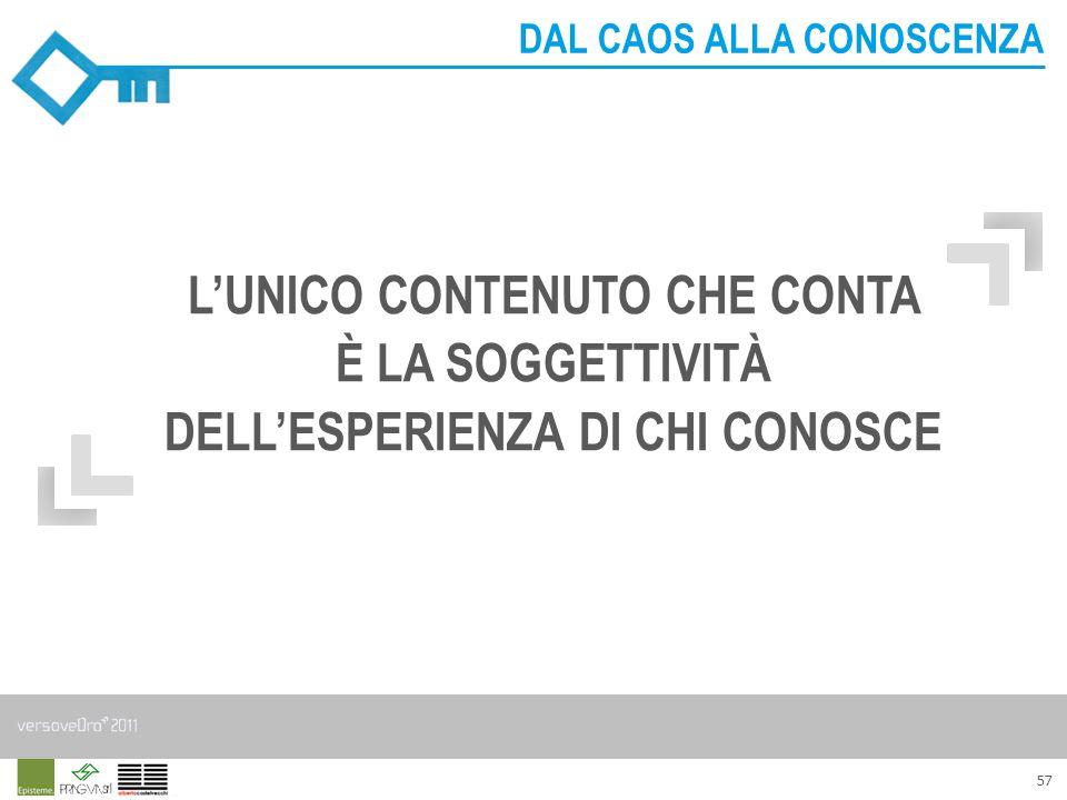 57 DAL CAOS ALLA CONOSCENZA LUNICO CONTENUTO CHE CONTA È LA SOGGETTIVITÀ DELLESPERIENZA DI CHI CONOSCE