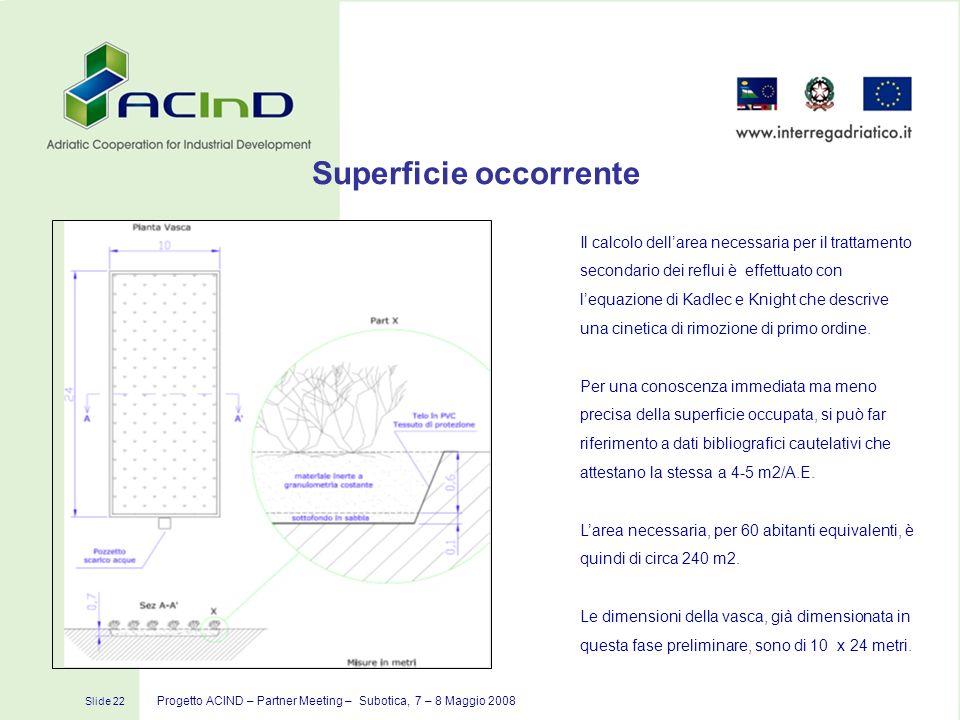 Slide 22 Progetto ACIND – Partner Meeting – Subotica, 7 – 8 Maggio 2008 Superficie occorrente Il calcolo dellarea necessaria per il trattamento second