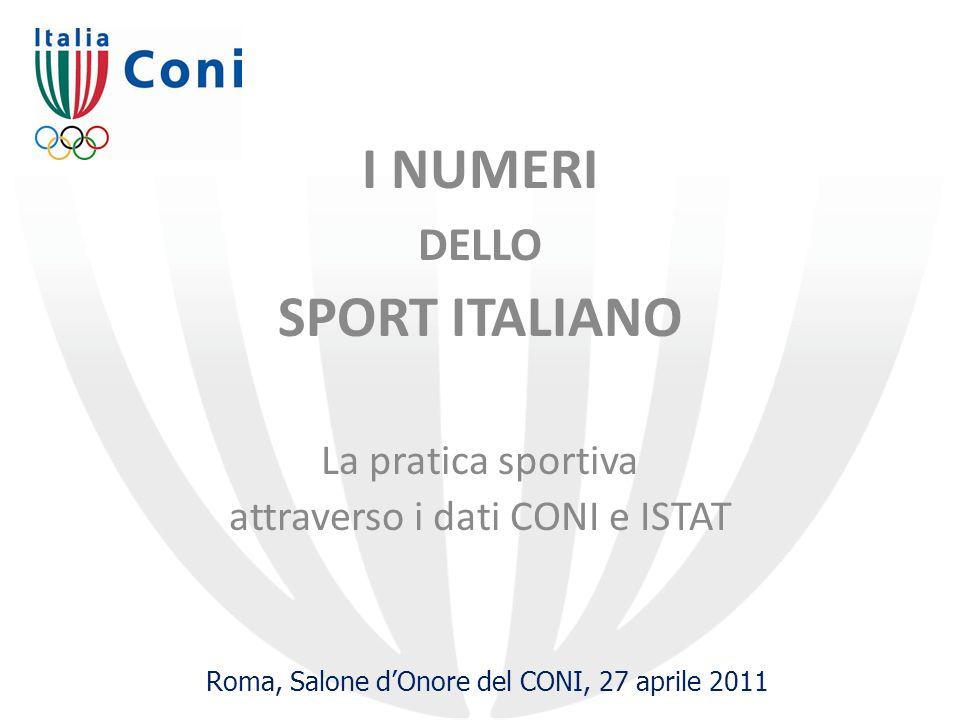 Roma, Salone dOnore del CONI, 27 aprile 2011 I NUMERI DELLO SPORT ITALIANO La pratica sportiva attraverso i dati CONI e ISTAT