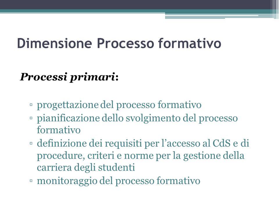 Dimensione Processo formativo Processi primari: progettazione del processo formativo pianificazione dello svolgimento del processo formativo definizio