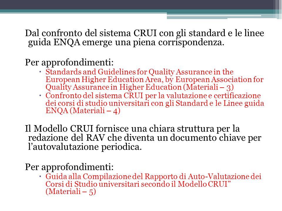 Dal confronto del sistema CRUI con gli standard e le linee guida ENQA emerge una piena corrispondenza. Per approfondimenti: Standards and Guidelines f