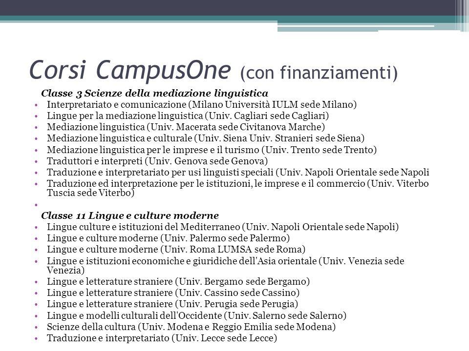 Corsi CampusOne (con finanziamenti) Classe 3 Scienze della mediazione linguistica Interpretariato e comunicazione (Milano Università IULM sede Milano)