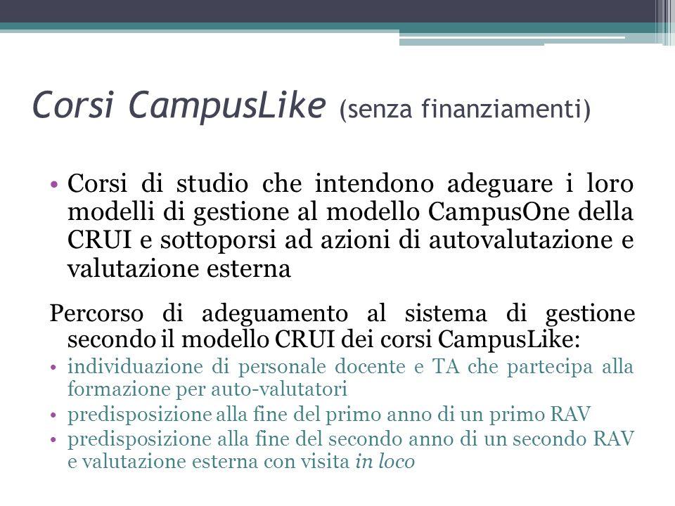 Corsi CampusLike (senza finanziamenti) Corsi di studio che intendono adeguare i loro modelli di gestione al modello CampusOne della CRUI e sottoporsi