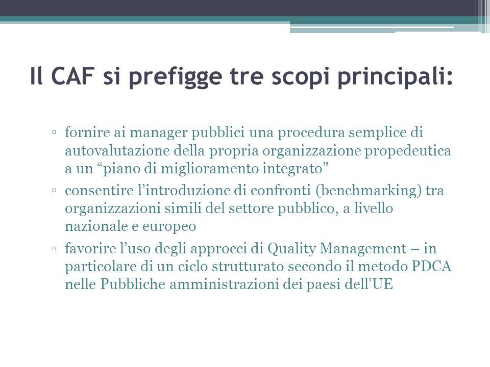 Il CAF si prefigge tre scopi principali: fornire ai manager pubblici una procedura semplice di autovalutazione della propria organizzazione propedeuti