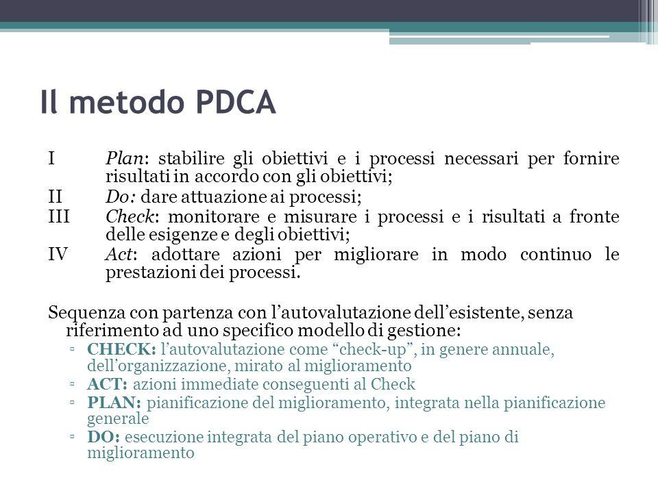 Il metodo PDCA I Plan: stabilire gli obiettivi e i processi necessari per fornire risultati in accordo con gli obiettivi; II Do: dare attuazione ai pr