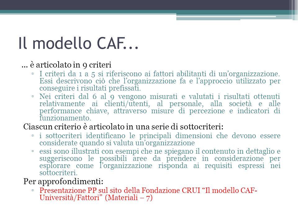 Il modello CAF...... è articolato in 9 criteri I criteri da 1 a 5 si riferiscono ai fattori abilitanti di unorganizzazione. Essi descrivono ciò che lo