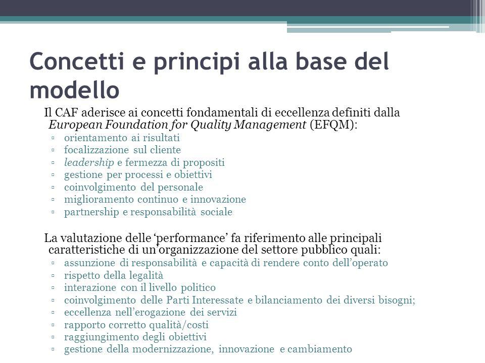 Concetti e principi alla base del modello Il CAF aderisce ai concetti fondamentali di eccellenza definiti dalla European Foundation for Quality Manage
