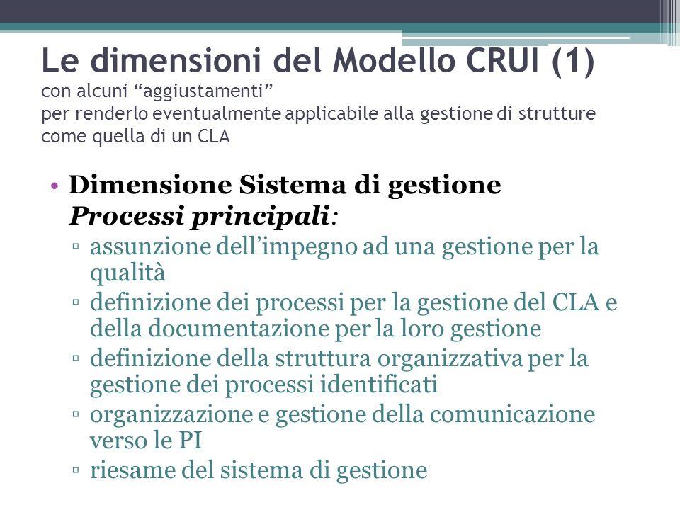 Le dimensioni del Modello CRUI (1) con alcuni aggiustamenti per renderlo eventualmente applicabile alla gestione di strutture come quella di un CLA Di