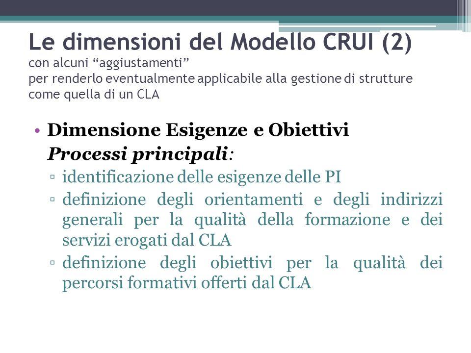 Le dimensioni del Modello CRUI (2) con alcuni aggiustamenti per renderlo eventualmente applicabile alla gestione di strutture come quella di un CLA Di