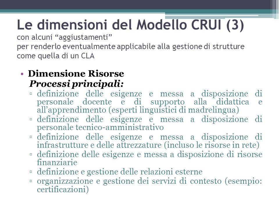 Le dimensioni del Modello CRUI (3) con alcuni aggiustamenti per renderlo eventualmente applicabile alla gestione di strutture come quella di un CLA Di