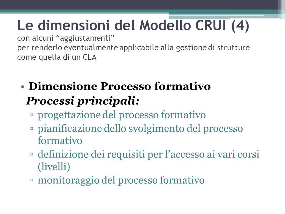 Le dimensioni del Modello CRUI (4) con alcuni aggiustamenti per renderlo eventualmente applicabile alla gestione di strutture come quella di un CLA Di