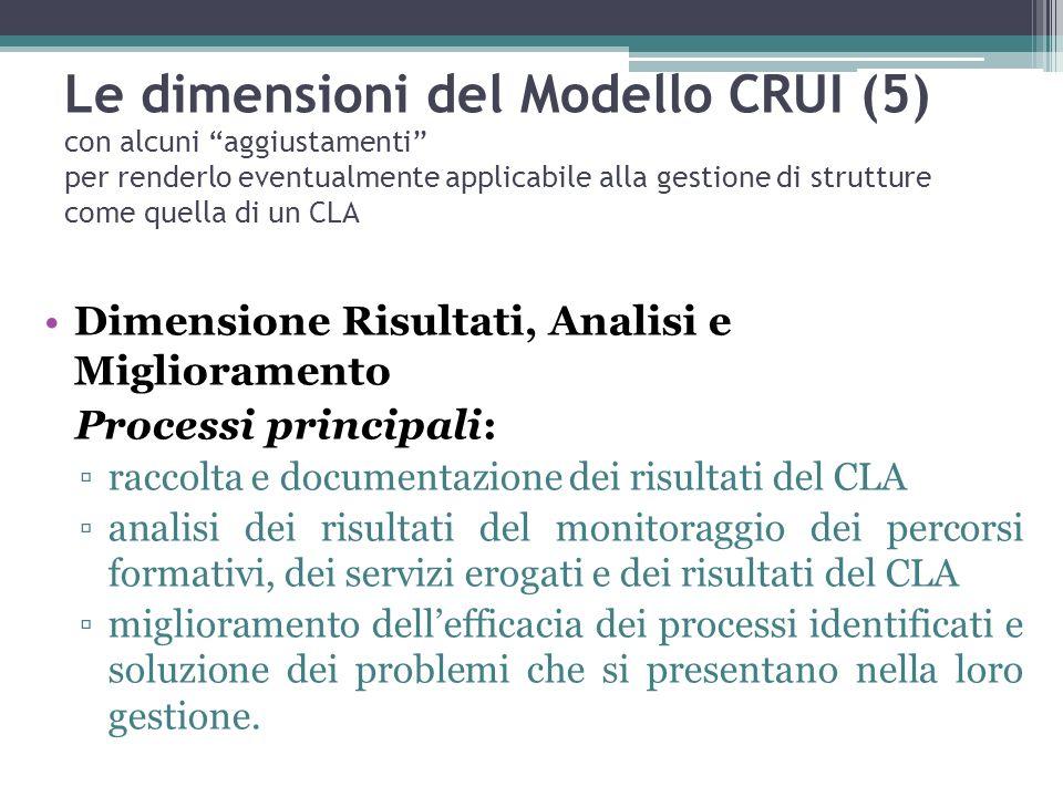 Le dimensioni del Modello CRUI (5) con alcuni aggiustamenti per renderlo eventualmente applicabile alla gestione di strutture come quella di un CLA Di