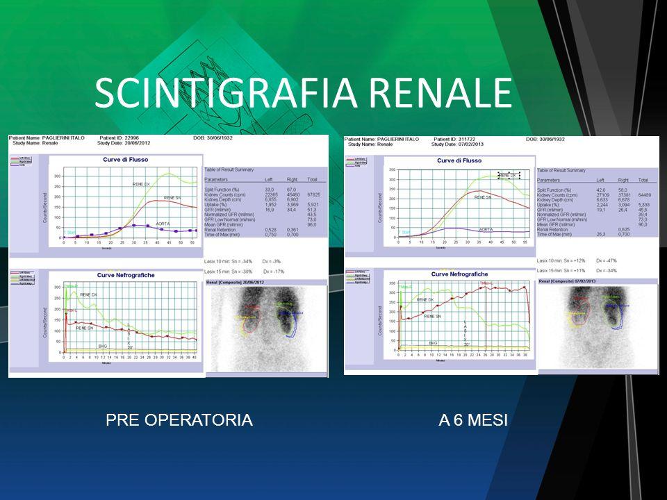 SCINTIGRAFIA RENALE PRE OPERATORIAA 6 MESI