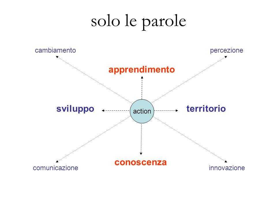 solo le parole sviluppo apprendimento comunicazione percezione territorio conoscenza innovazione cambiamento action