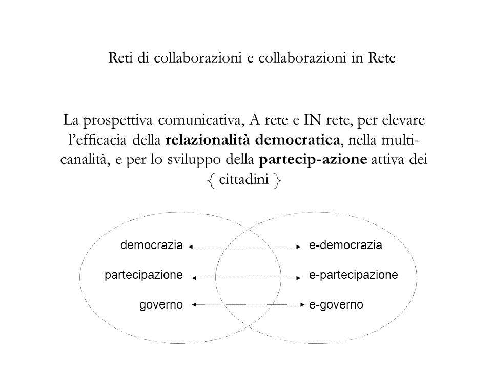 La prospettiva comunicativa, A rete e IN rete, per elevare lefficacia della relazionalità democratica, nella multi- canalità, e per lo sviluppo della partecip-azione attiva dei cittadini Reti di collaborazioni e collaborazioni in Rete e-democrazia e-partecipazione e-governo democrazia partecipazione governo