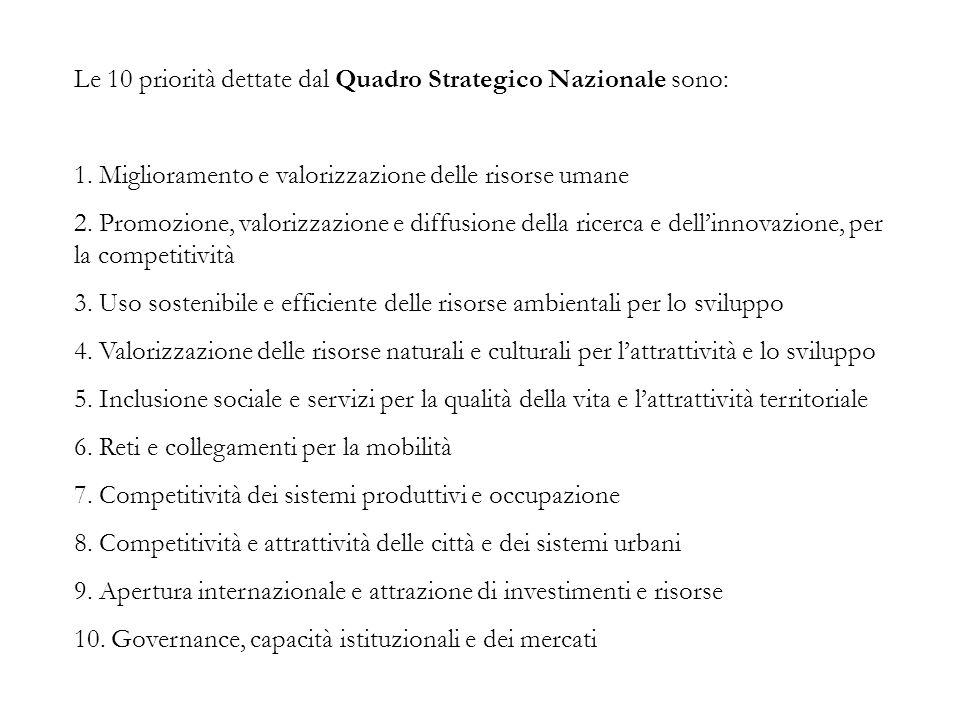 Le 10 priorità dettate dal Quadro Strategico Nazionale sono: 1.