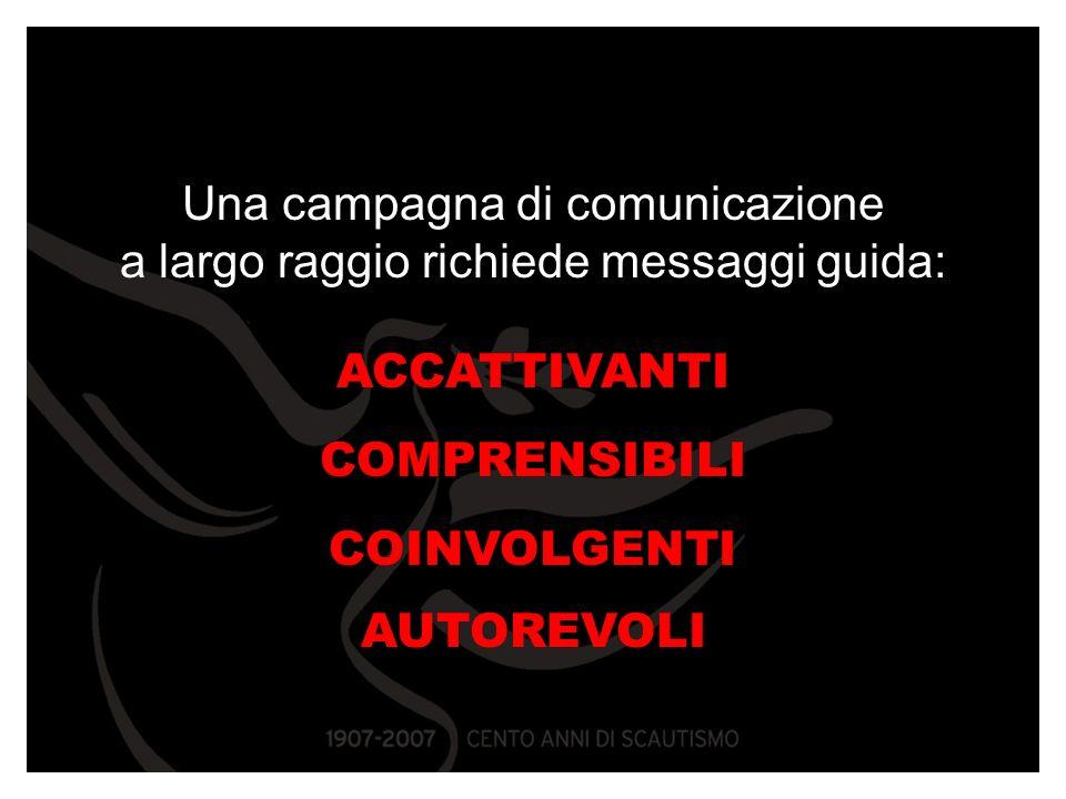 Una campagna di comunicazione a largo raggio richiede messaggi guida: ACCATTIVANTI COMPRENSIBILI COINVOLGENTI AUTOREVOLI