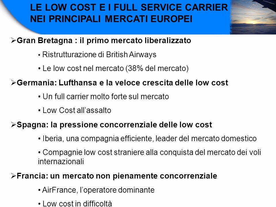 LE LOW COST E I FULL SERVICE CARRIER NEI PRINCIPALI MERCATI EUROPEI Gran Bretagna : il primo mercato liberalizzato Ristrutturazione di British Airways