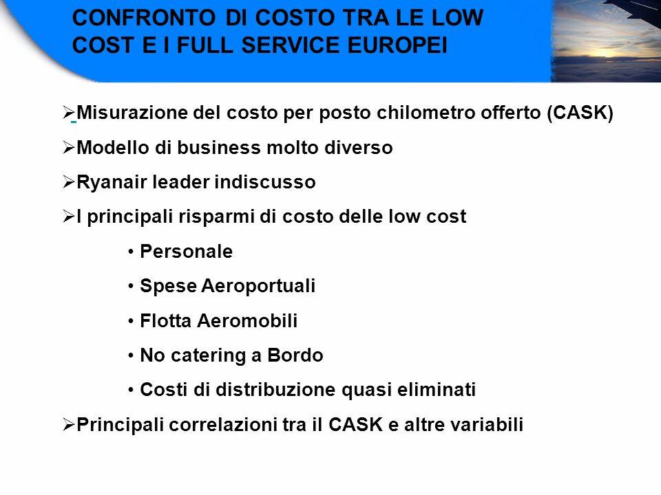 CONFRONTO DI COSTO TRA LE LOW COST E I FULL SERVICE EUROPEI Misurazione del costo per posto chilometro offerto (CASK) Modello di business molto divers
