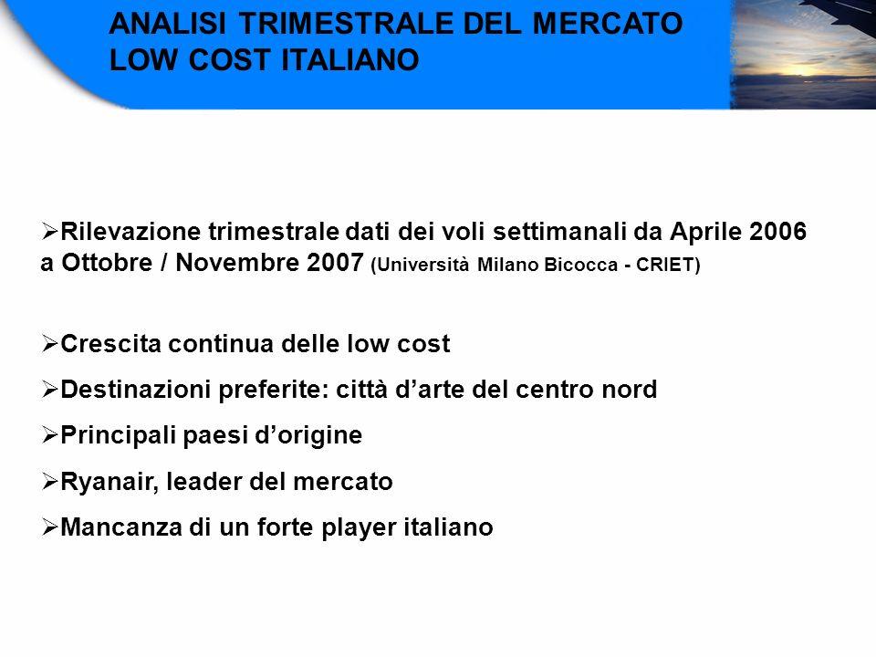 ANALISI TRIMESTRALE DEL MERCATO LOW COST ITALIANO Rilevazione trimestrale dati dei voli settimanali da Aprile 2006 a Ottobre / Novembre 2007 (Universi