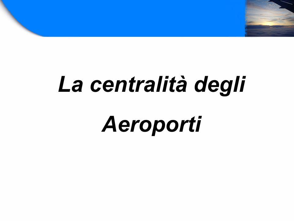 La centralità degli Aeroporti