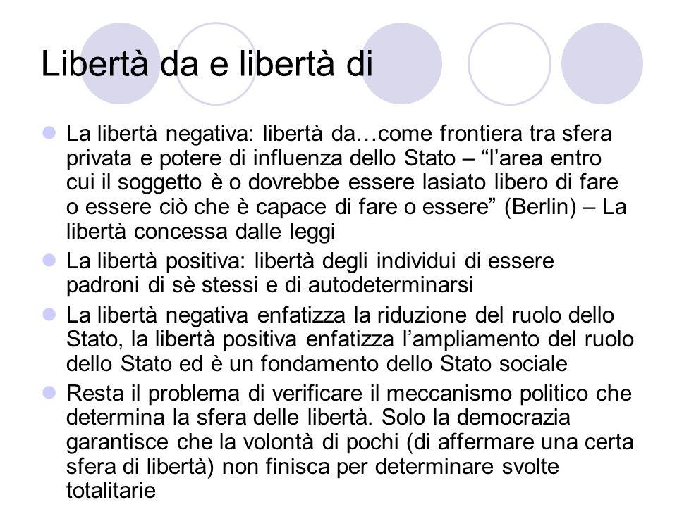 Libertà da e libertà di La libertà negativa: libertà da…come frontiera tra sfera privata e potere di influenza dello Stato – larea entro cui il sogget