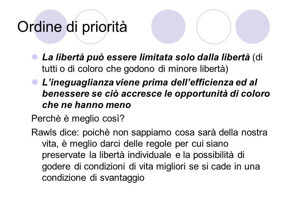 Ordine di priorità La libertà può essere limitata solo dalla libertà (di tutti o di coloro che godono di minore libertà) Lineguaglianza viene prima de