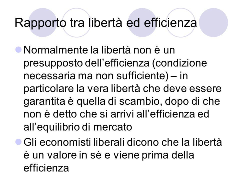 Rapporto tra libertà ed efficienza Normalmente la libertà non è un presupposto dellefficienza (condizione necessaria ma non sufficiente) – in particol