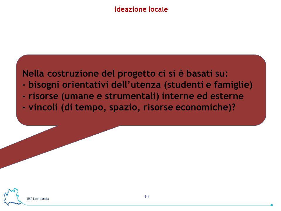 USR Lombardia 10 Nella costruzione del progetto ci si è basati su: - bisogni orientativi dellutenza (studenti e famiglie) - risorse (umane e strumenta