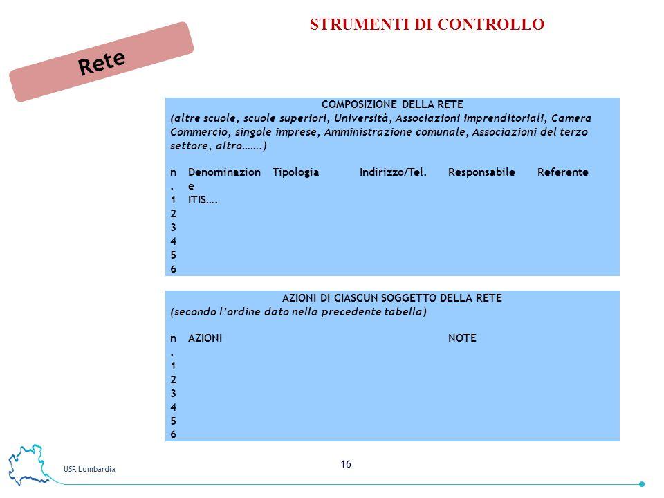 USR Lombardia 16 Rete STRUMENTI DI CONTROLLO COMPOSIZIONE DELLA RETE (altre scuole, scuole superiori, Università, Associazioni imprenditoriali, Camera