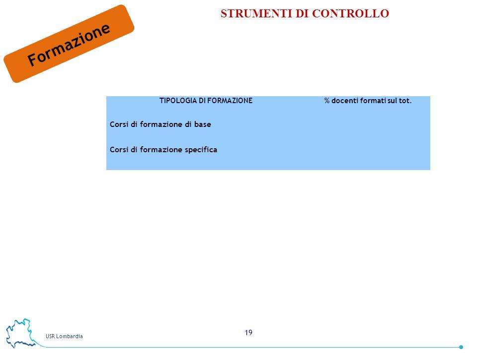USR Lombardia 19 Formazione STRUMENTI DI CONTROLLO TIPOLOGIA DI FORMAZIONE % docenti formati sul tot. Corsi di formazione di base Corsi di formazione