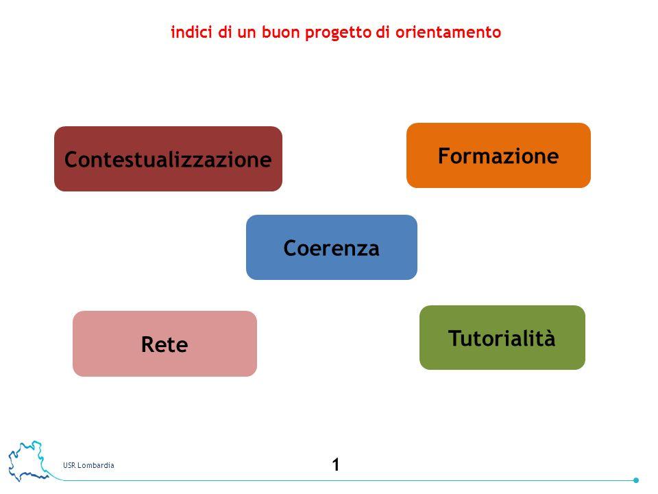 USR Lombardia 2 1 Formazione iniziale e in servizio dei docenti in ottica integrata Didattica orientativa e laboratoriale Progetti centrati sulla pers