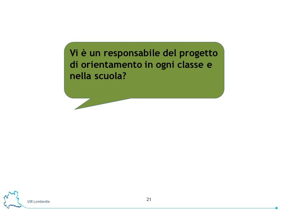 USR Lombardia 21 Vi è un responsabile del progetto di orientamento in ogni classe e nella scuola?