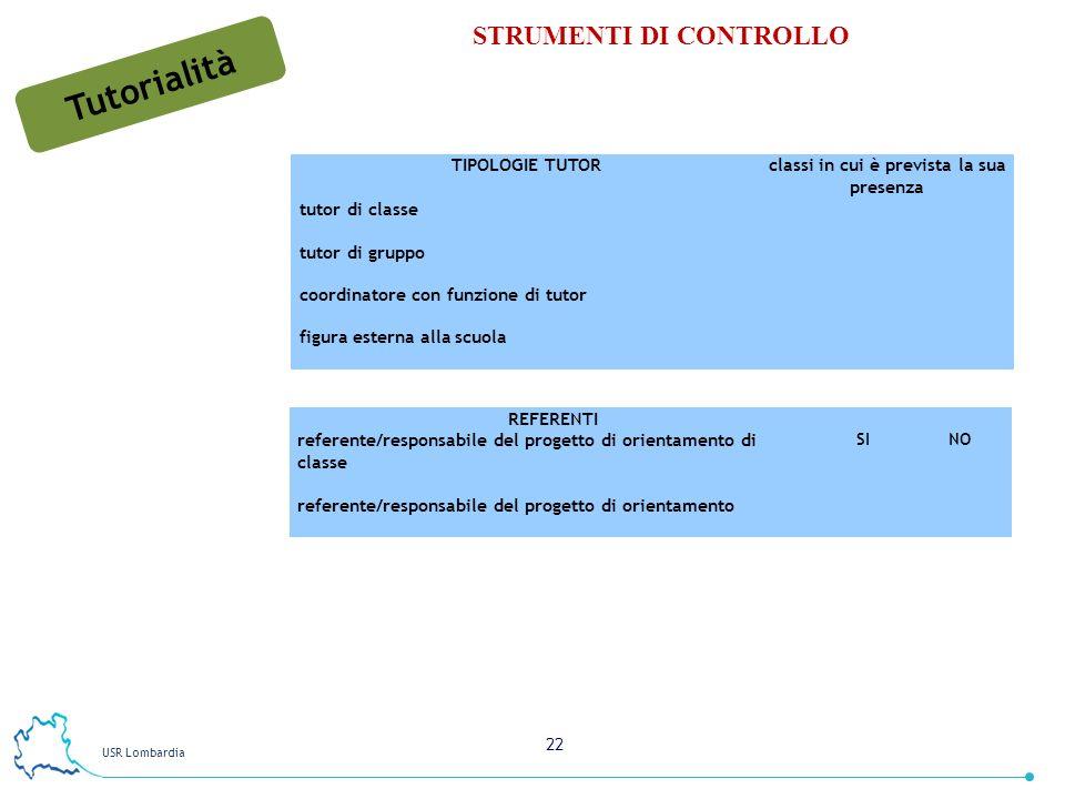 USR Lombardia 22 Tutorialità STRUMENTI DI CONTROLLO TIPOLOGIE TUTOR classi in cui è prevista la sua presenza tutor di classe tutor di gruppo coordinat