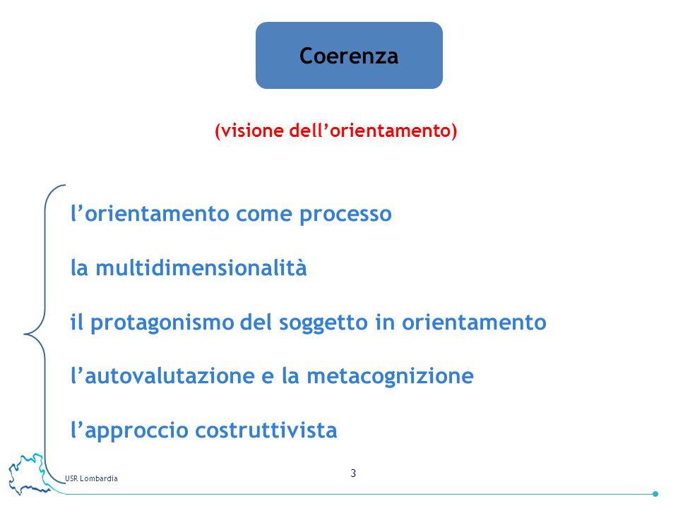 USR Lombardia 3 Coerenza lorientamento come processo la multidimensionalità il protagonismo del soggetto in orientamento lautovalutazione e la metacog