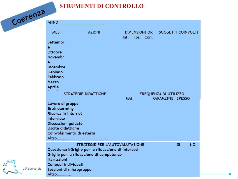 USR Lombardia 8 ANNO_____________________ MESIAZIONIDIMENSIONI ORSOGGETTI COINVOLTI Inf.For.Con. Settembr e Ottobre Novembr e Dicembre Gennaio Febbrai