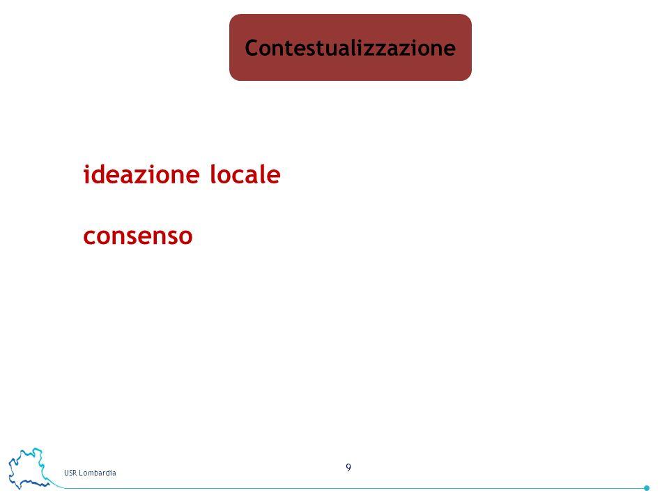 USR Lombardia 9 Contestualizzazione ideazione locale consenso