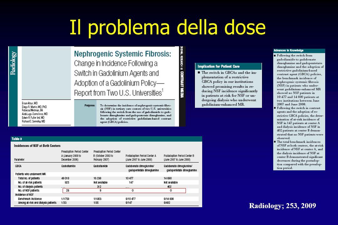 Radiology; 253, 2009