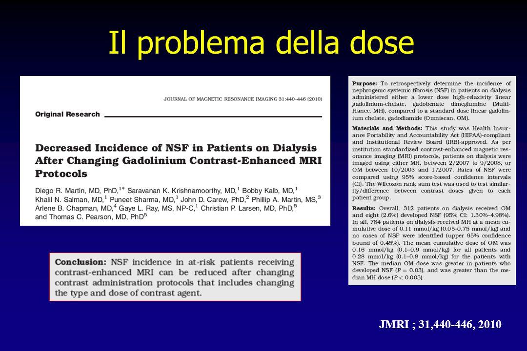 JMRI ; 31,440-446, 2010 Il problema della dose