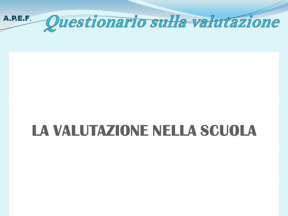 Pubblichiamo i risultati del sondaggio svolto dallAPEF e presentati in occasione del seminario nazionale : La Valutazione nella Scuola: dai progetti sperimentali allattuazione di sistema svoltosi a Roma il 27-03-2012.