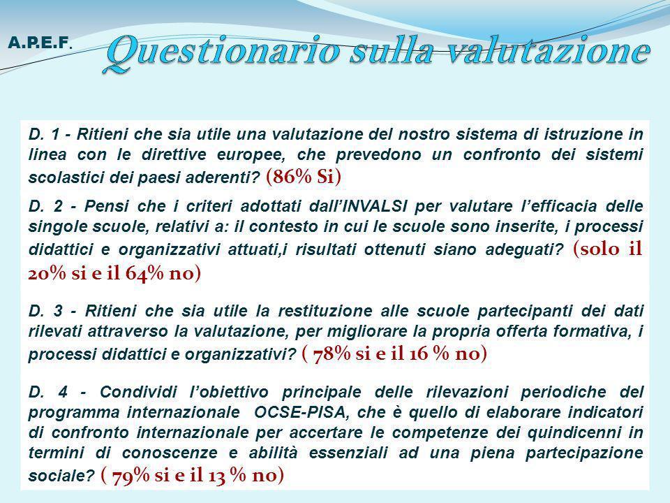 D. 1 - Ritieni che sia utile una valutazione del nostro sistema di istruzione in linea con le direttive europee, che prevedono un confronto dei sistem