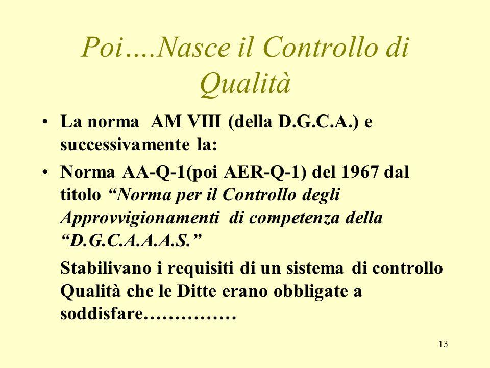 13 Poi….Nasce il Controllo di Qualità La norma AM VIII (della D.G.C.A.) e successivamente la: Norma AA-Q-1(poi AER-Q-1) del 1967 dal titolo Norma per